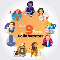 The 9 Types of Collaborators infographic