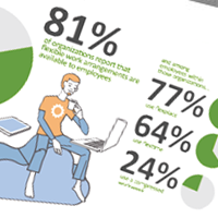 Chess Media Group research study: The future of work 2013