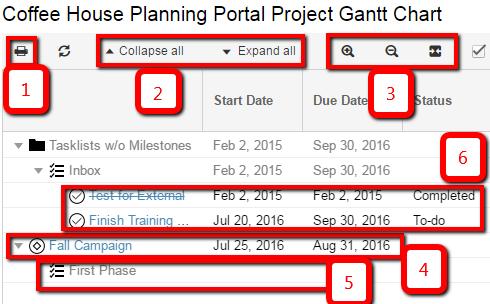 Gantt Charts Imeet Central Help Center